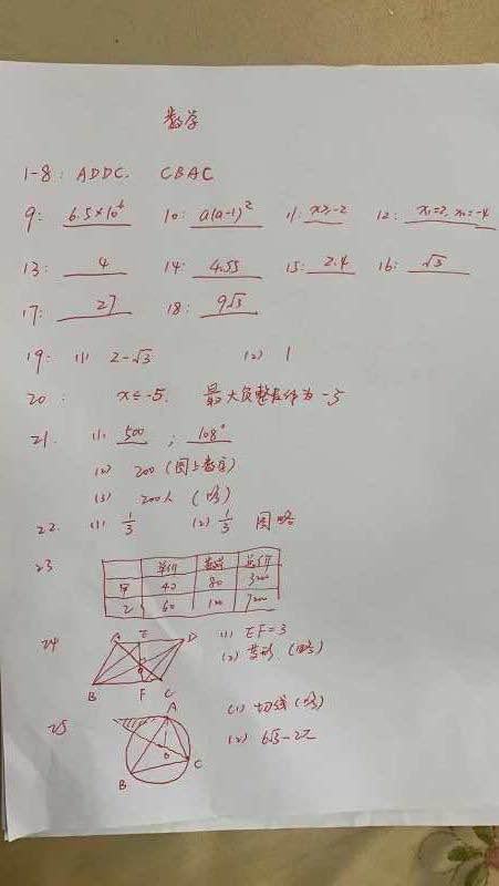 扬州市2020年中考数学试卷及答案,扬州高中补课1小时多钱?
