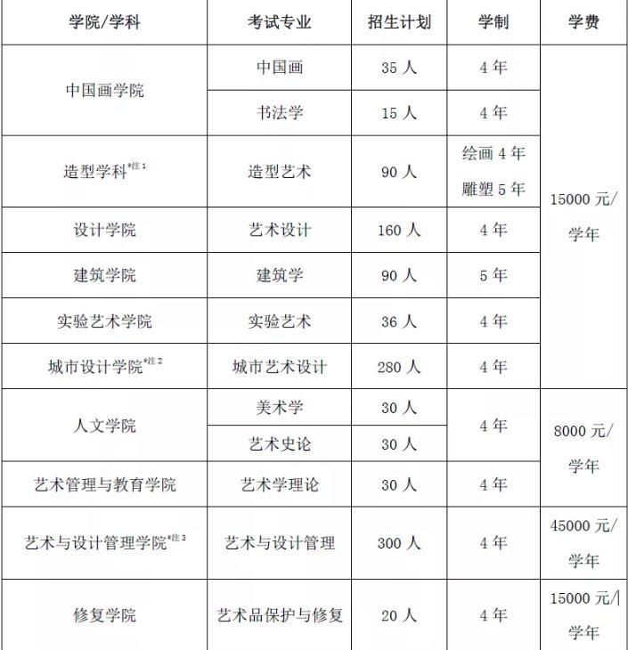 西安京师艺考文化课招生电话,2021年西安京师艺考文化课补习班