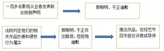 2021年绵阳市高三二诊作文审题立意解析及参考范文