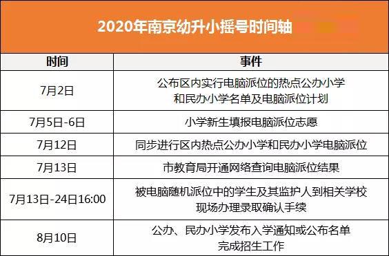 南京市民办小学摇号政策是什么?面向全市招生的小学有哪些?