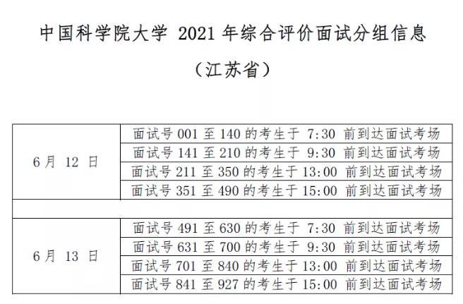 中国科学院大学2021综合评价(江苏省)面试考试安排及成绩计算