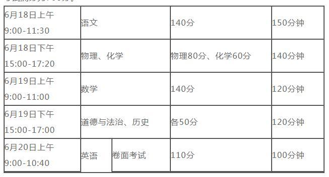 江苏省徐州市2021年中考语文试题及答案,语文你们考的好吗?