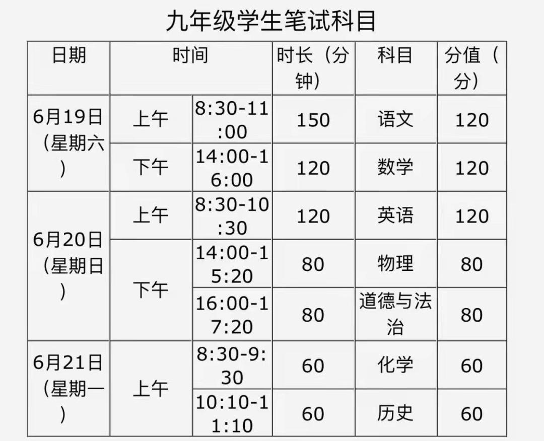 2021陕西西安中考九年级考试科目