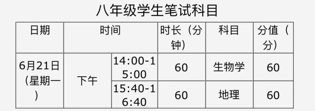 2021陕西西安中考八年级考试科目:生物、地理
